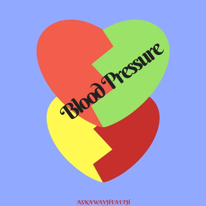 Keeping track of your Blood Pressure